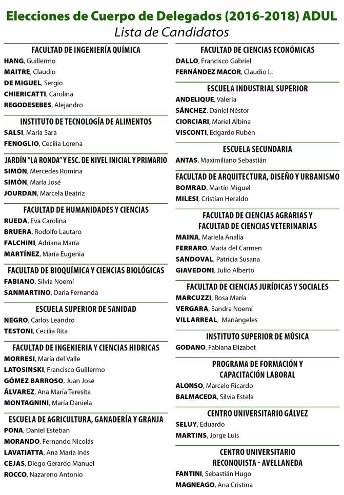 Elecciones de Delegados: Lista de Candidatos