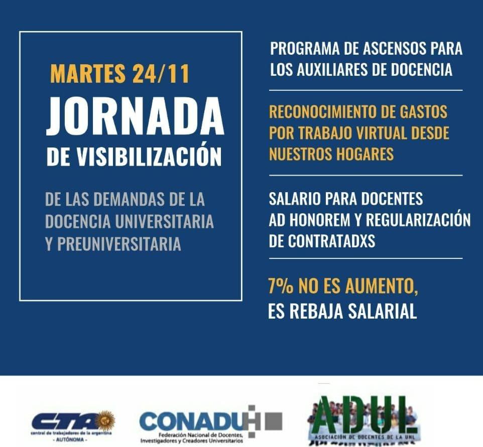 Martes 24: jornada de visibilización de los reclamos de la docencia de las Universidades Nacionales